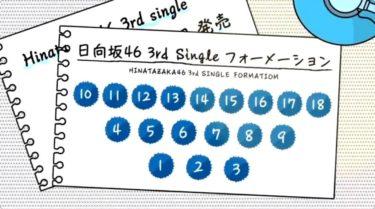3rdシングル『こんなに好きになっちゃっていいの?』のフォーメーションとセンターを紹介!